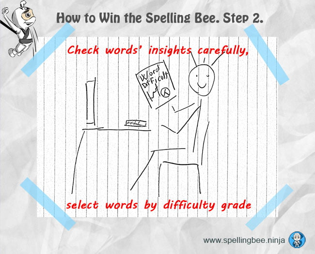 check spelling words difficulty