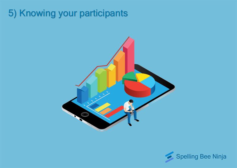 Knowing your participants
